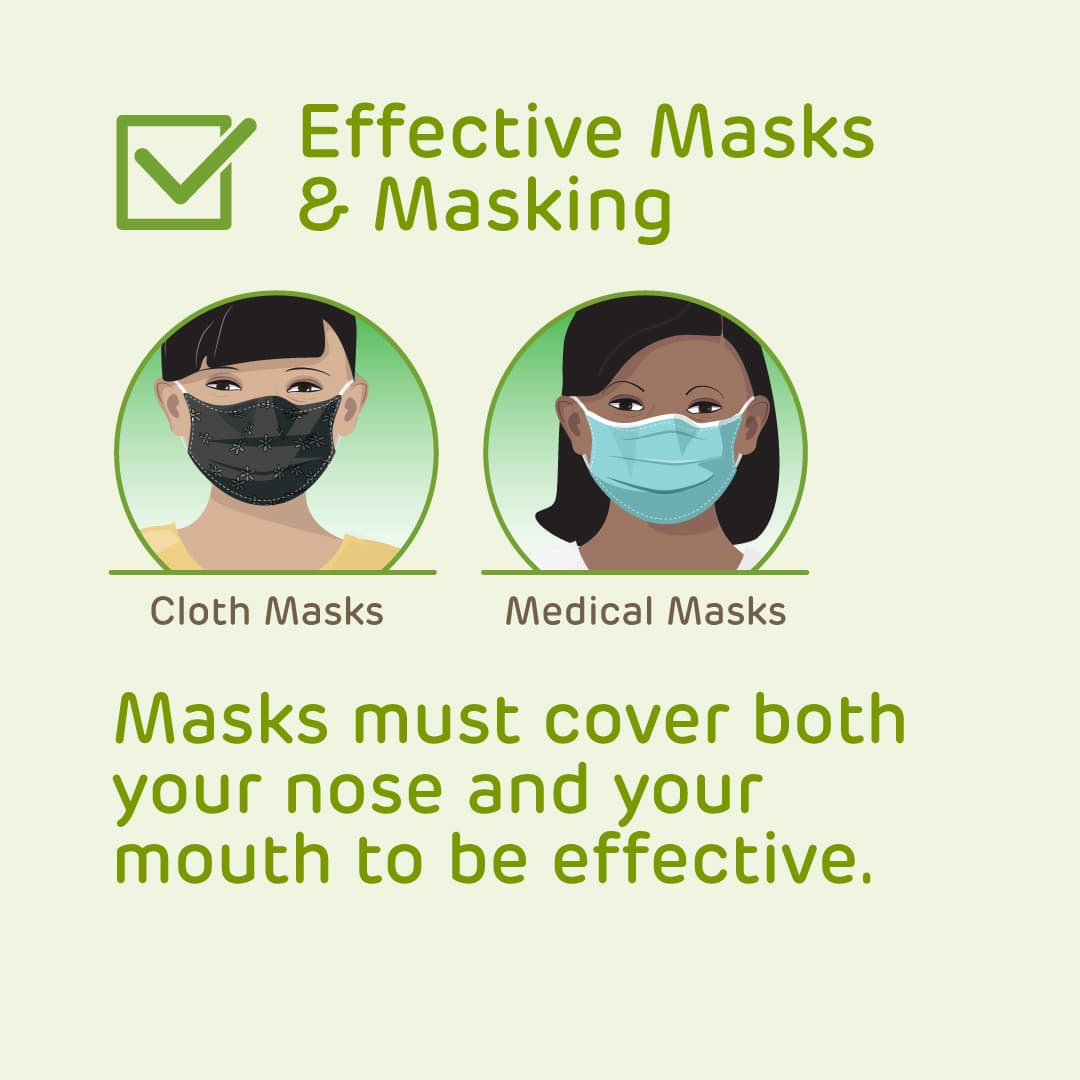 Effective Masks and Masking: Cloth Masks and Medical Masks. Masks must cover both nose and mouth.