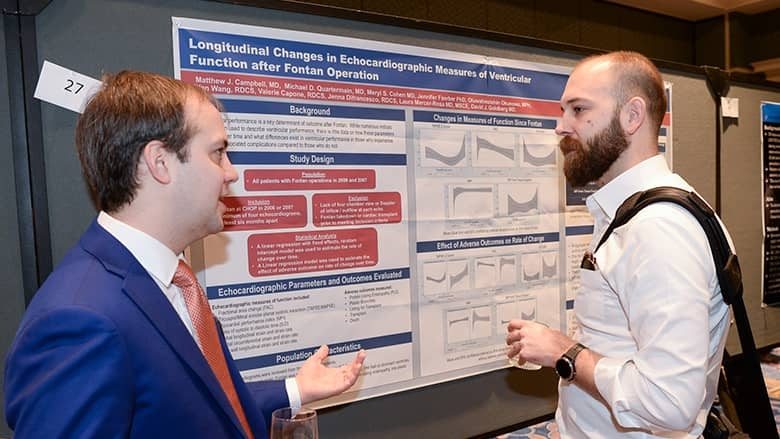 Cardiology 2020 presenting research poster