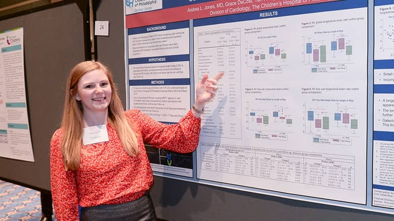 Cardiology 2020 presenting research results poster