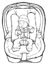 Rear Facing Child Safety Seat with Blanket Rolls Image