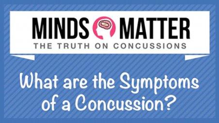 Minds Matter: The Truth on Concussion — What are the Symptoms of a Concussion
