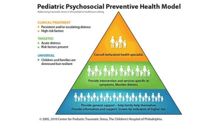 ppp health model